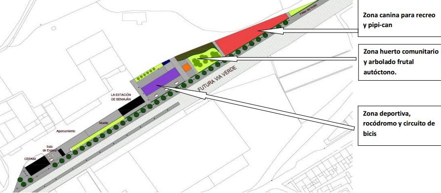 Proyecto Estación 2017